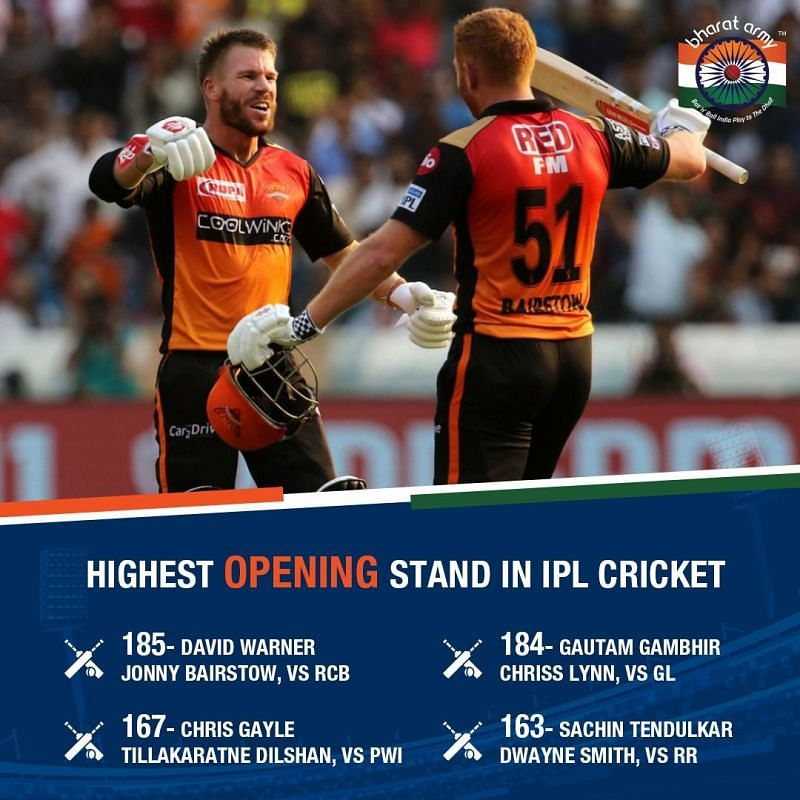 The highest opening stand in IPL history