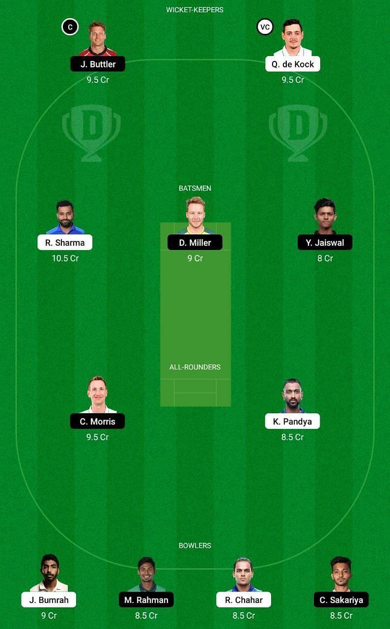 MI vs RR IPL 2021 Dream11 Tips