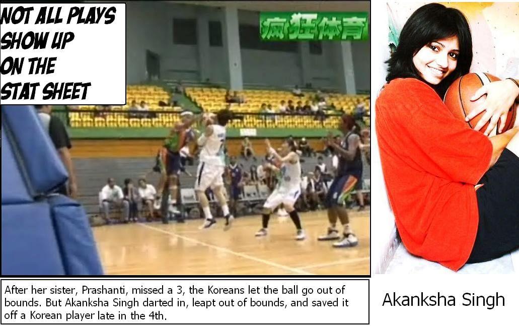India vs Korea  Women s Basketball  The Greatest Game I ever sawAkanksha Singh Basketball