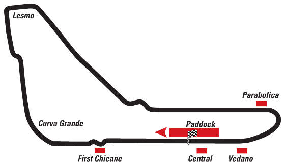 formula one italian grand prix  facts