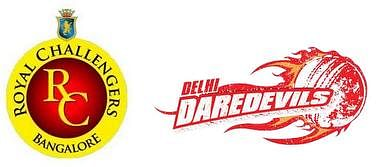 Daredevils post 145/4 against Royal Challengers