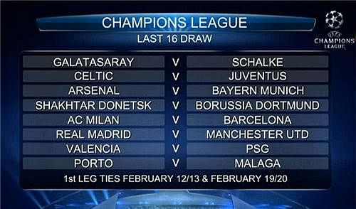 LIVE: UEFA Champions League - Round of 16 DRAW