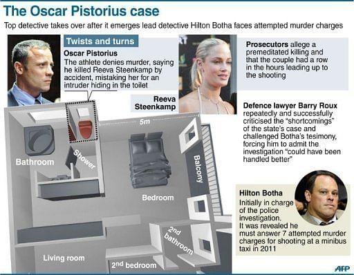 Family gather to meet bailed pistorius for Oscar plans