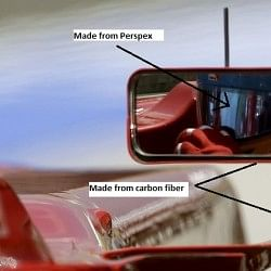 Formula One Mirrors: Form and Function