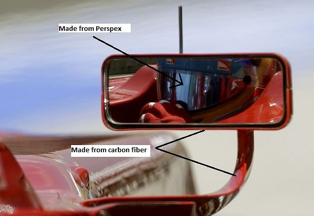 Formula one mirrors form and function for Mirror formula