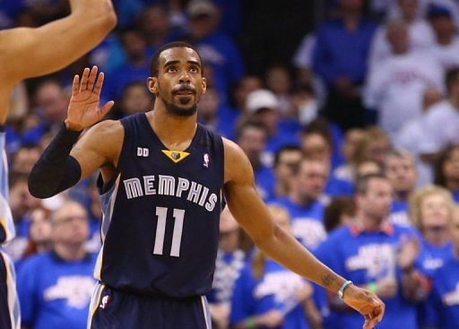 NBA: Grizzlies rally to beat Magic