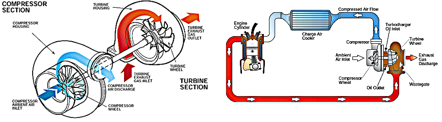 kers energy recovery Kinetic energy recovery system this example shows operation of a kinetic energy recovery system (kers) on a formula 1 car the model permits the.