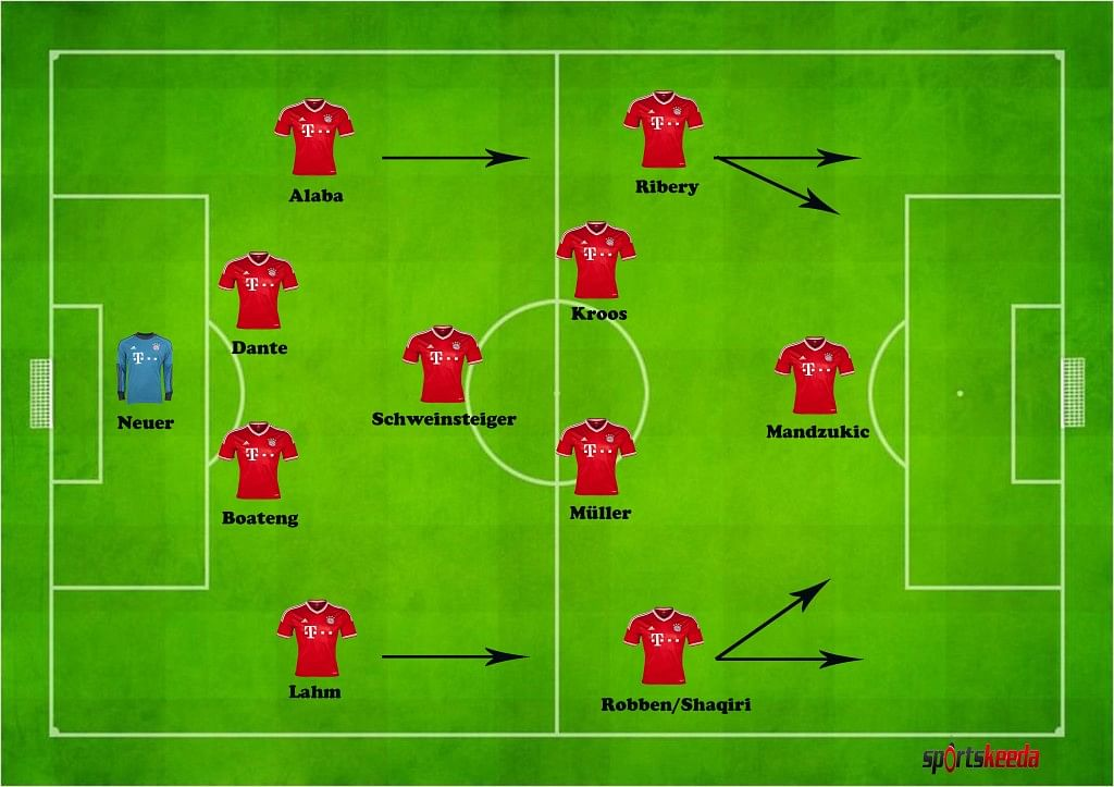 Bayern Munich and Barcelona - Tactical analysis under new
