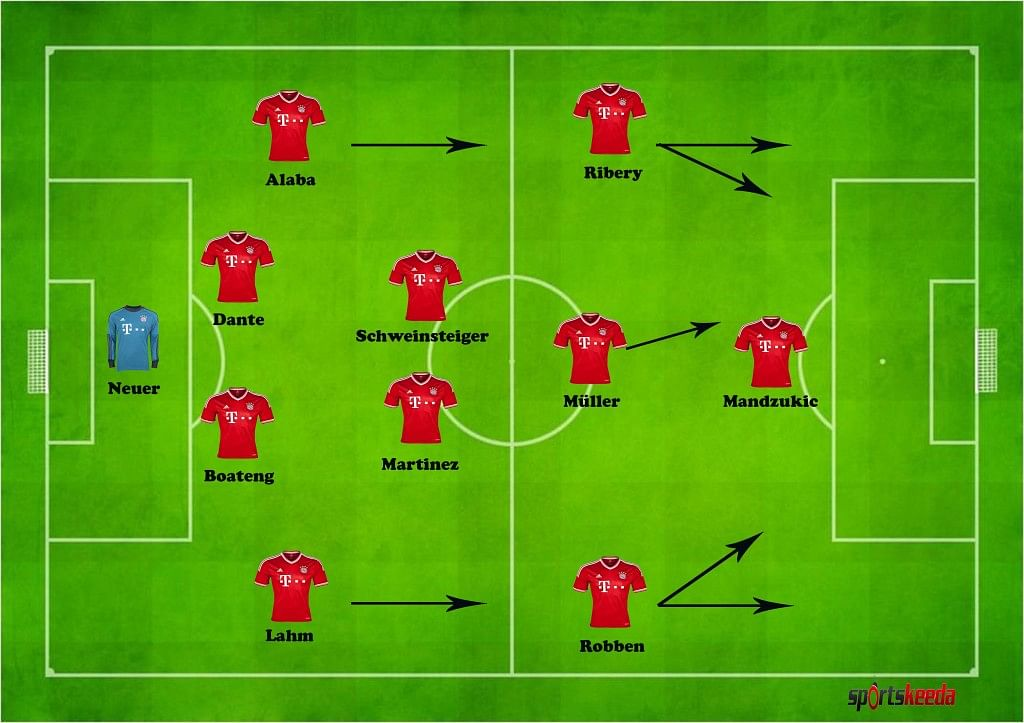 Bayern Munich and Barcelona - Tactical analysis under new ...