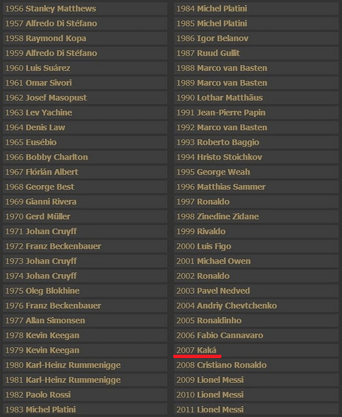 fetischer lista