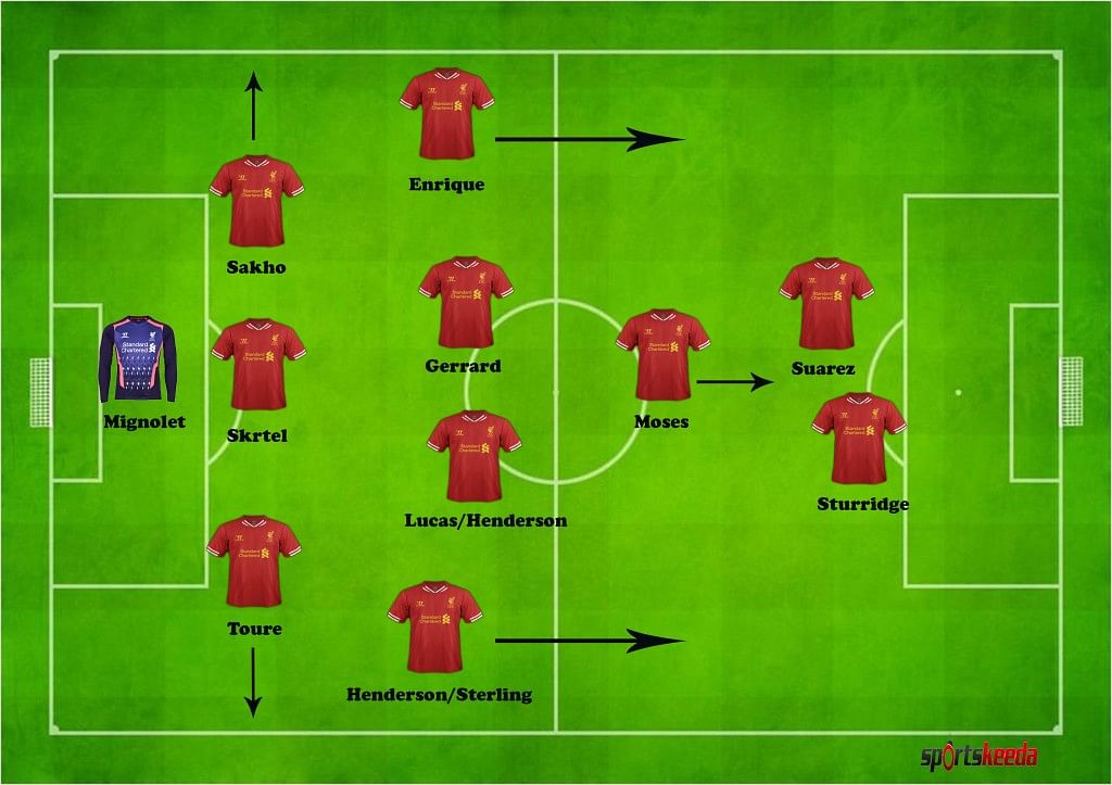 Analysing the 3-5-2 formation at Liverpool