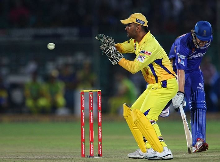 Stats: Most number of matches as captain in CLT20