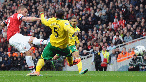 Arsenal vs Norwich: Premier League preview