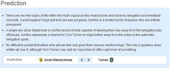Anzhi Makhachkala vs Tomsk: Statistical Preview