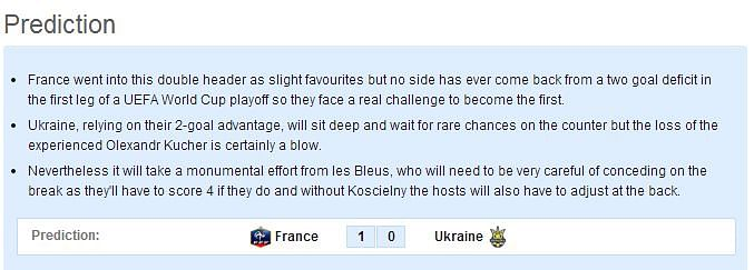 France-Ukraine Statistical Preview