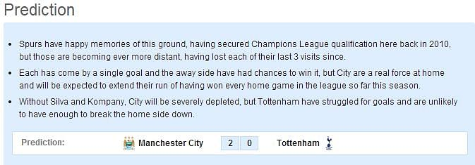 Manchester City vs Tottenham: Statistical Preview