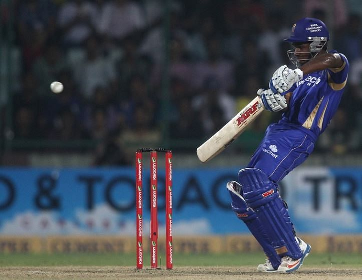 Sanju Samson: Kerala's teenage batting sensation