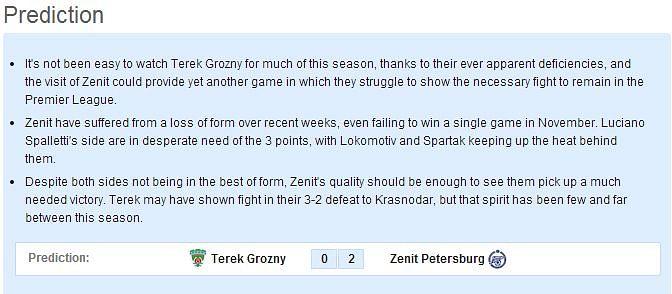 Terek Grozny vs Zenit Petersburg: Statistical Preview