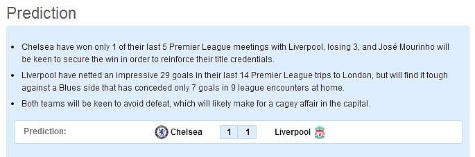 Chelsea vs Liverpool - Statistical Preview