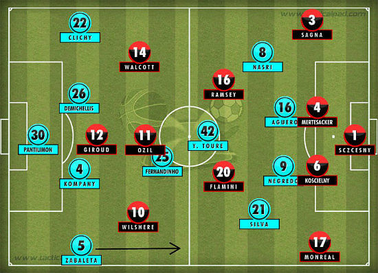 Manchester City 6-3 Arsenal: Tactical Analysis | Lost battles in midfield