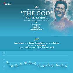 Infographic: Sachin Tendulkar - 'The God' never retires