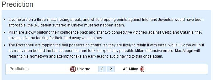 Livorno vs AC Milan - Statistical Preview