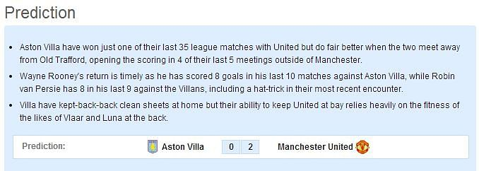 Aston Villa vs Manchester United - Statistical Preview