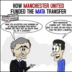 Comic: How Manchester United funded the Juan Mata deal