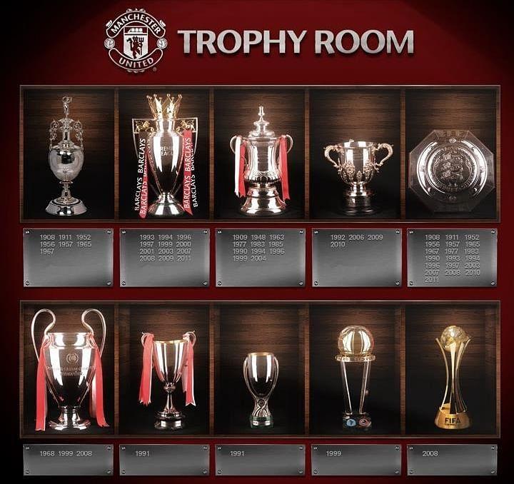 Messi Trophies Room