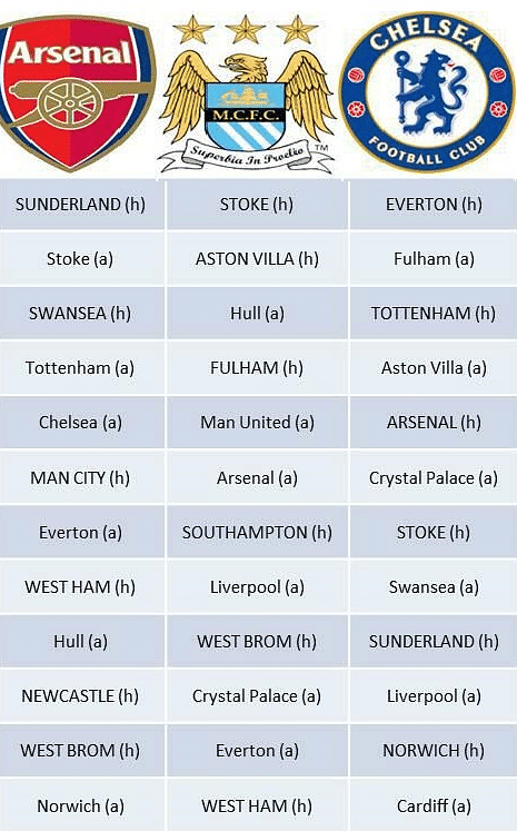 3 games that will decide the Premier League title this season