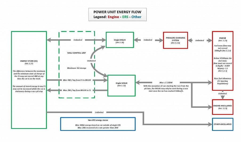ferrari power unit hardware & software page 121 f1technical net 2017 ferrari f1 engine static sportskeeda com wp conten 24x606 jpg
