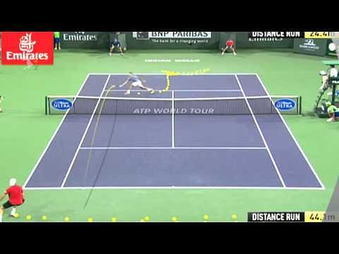 Video: Best points from Indian Wells 2014