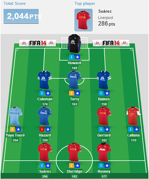barclays fantasy football