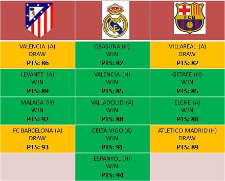 atletico madrid la liga fixtures