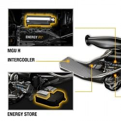 Kinetic Energy Recovery system no longer used in Formula 1