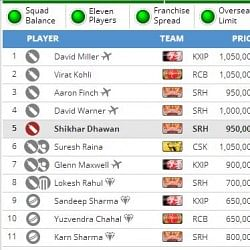 IPL 2014: Fantasy Guru - Imran Tahir and Praveen Kumar come with plenty to add to both IPL and fantasy teams