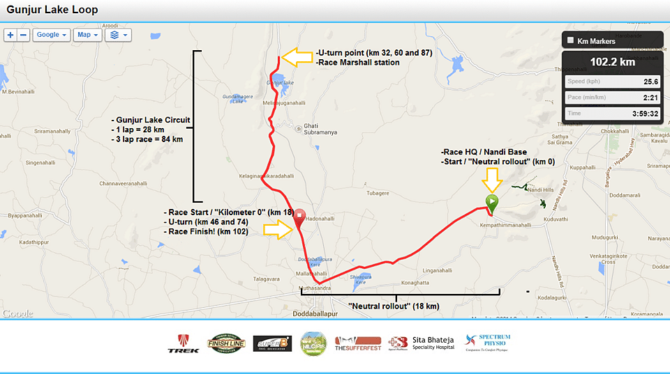 A windy race on winding roads - The BBCh Gunjur Lake circuit race!