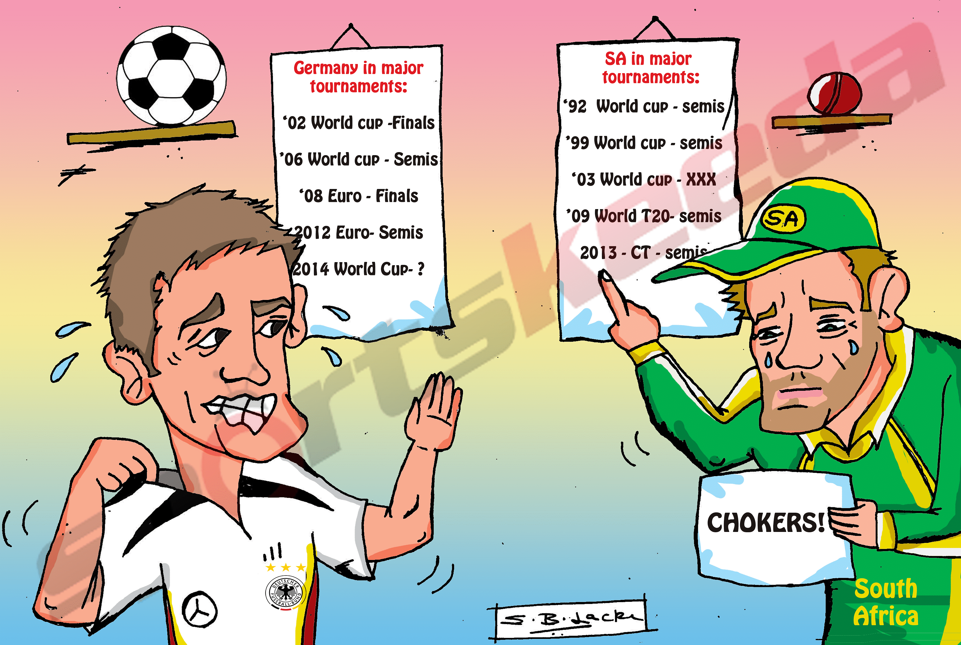 Teams that choke on the biggest stage in World Sport