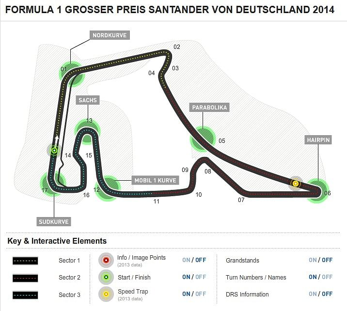 German Grand Prix 2014: What can we expect at Hockenheimring?