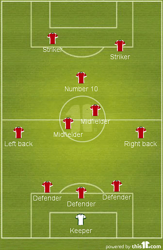 FIFA World Cup 2014: The resurgence of the 3-5-2 formation