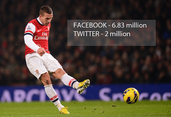 Most followed Premier League players on social media