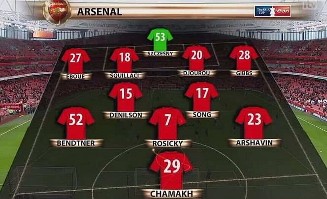 Why is Johan Djourou still in the Arsenal squad?