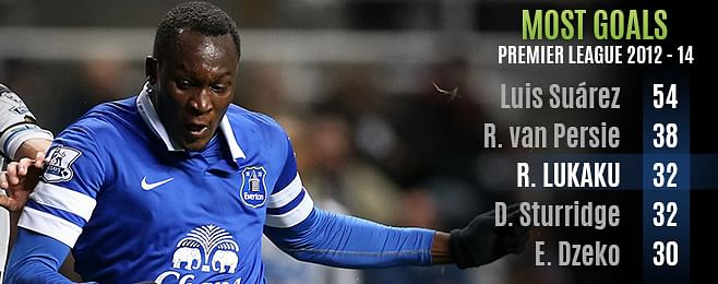 Is Chelsea's decision to sell Romelu Lukaku the right one?