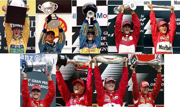 My tryst with Formula 1 over the years