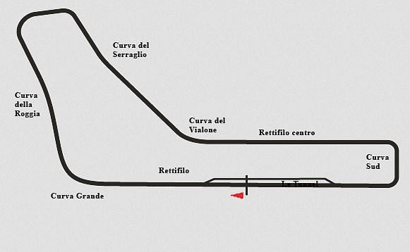 Tracing The History Of F1 Track Redesigns Nurburgring
