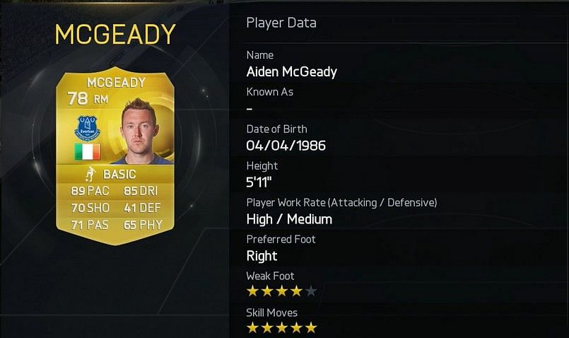 15 Best five star skill players in FIFA 15
