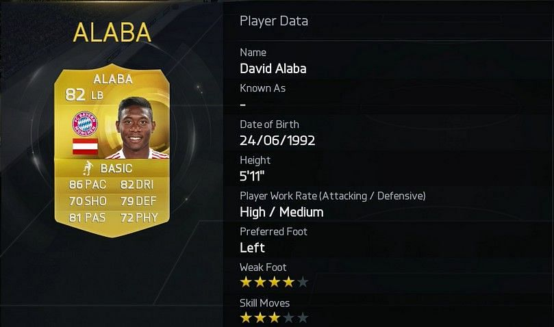 FIFA 15: Top 20 Players in the Bundesliga