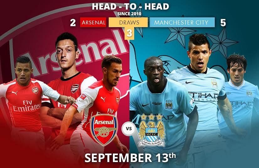 EPL Preview: Arsenal vs Manchester City
