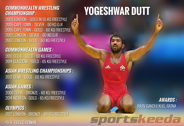Yogeshwar Dutt career in a picture