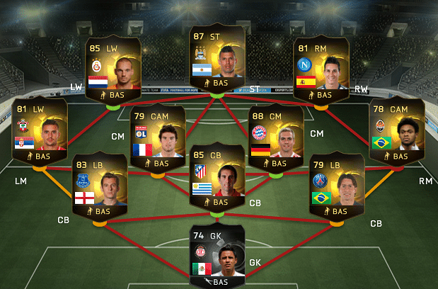 FIFA 15: Team of the Week 6